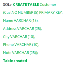 Primary key inSQL
