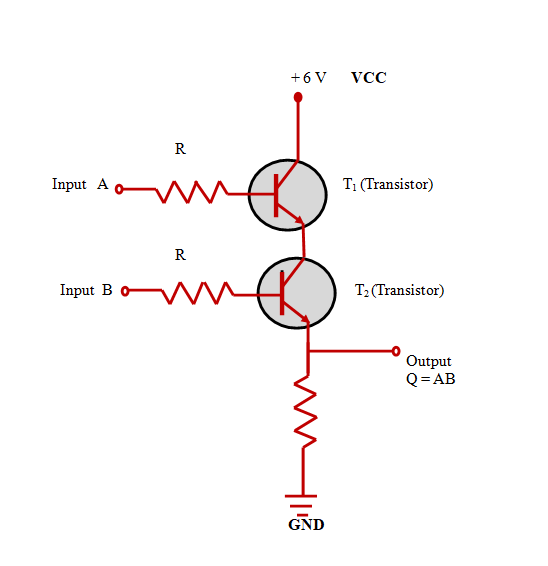 Transistor of AND gate