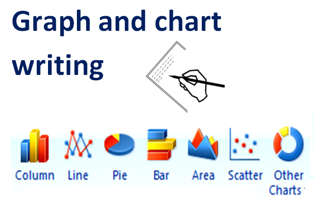 Graph and chart writing